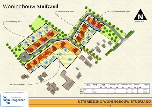 Property photo - Hoofdweg, 7934 Stuifzand